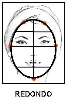 redondo  Tipo de rostros redondo