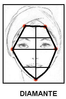 diamante  Tipo de rostros diamante