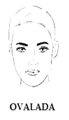 ovalada  Tipo de rostros ovalada