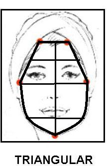 triangulo  Tipo de rostros triangulo